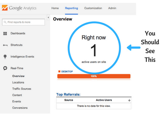 google analytics tracking to not waste money on FB ads